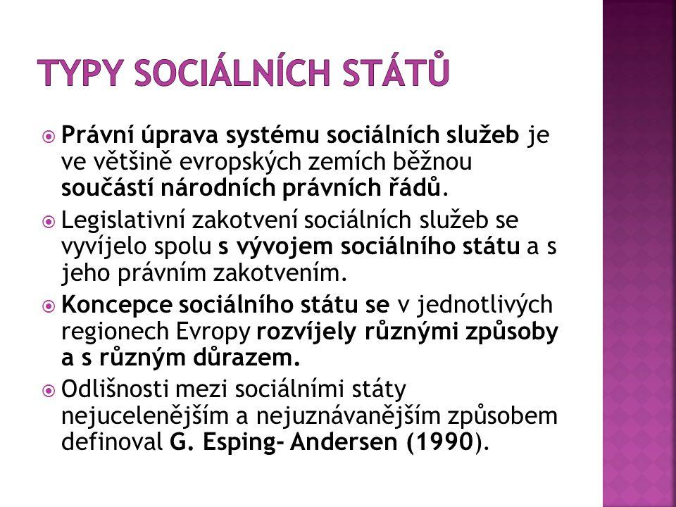 Typy sociálních států Právní úprava systému sociálních služeb je ve většině evropských zemích běžnou součástí národních právních řádů.
