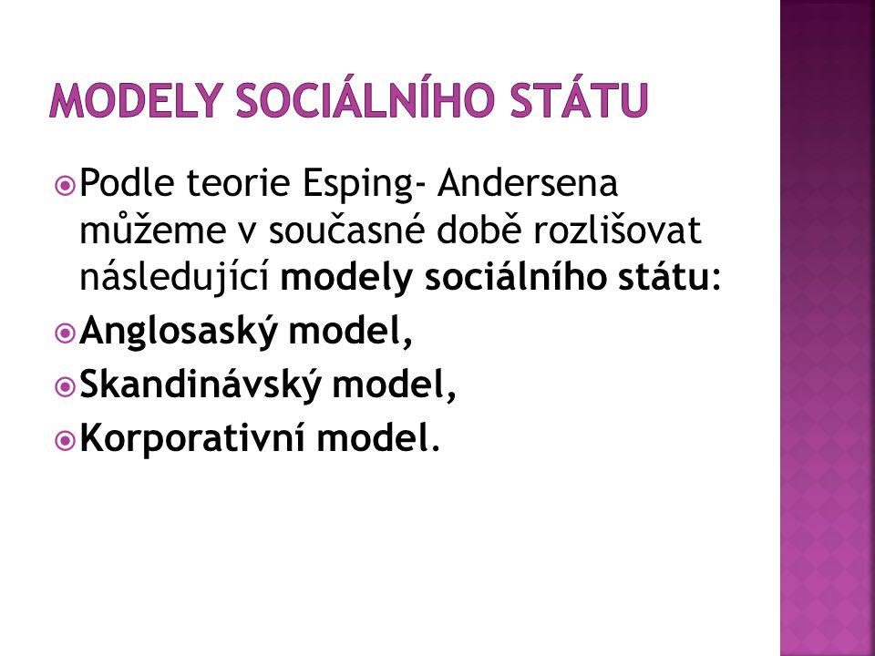 Modely sociálního státu