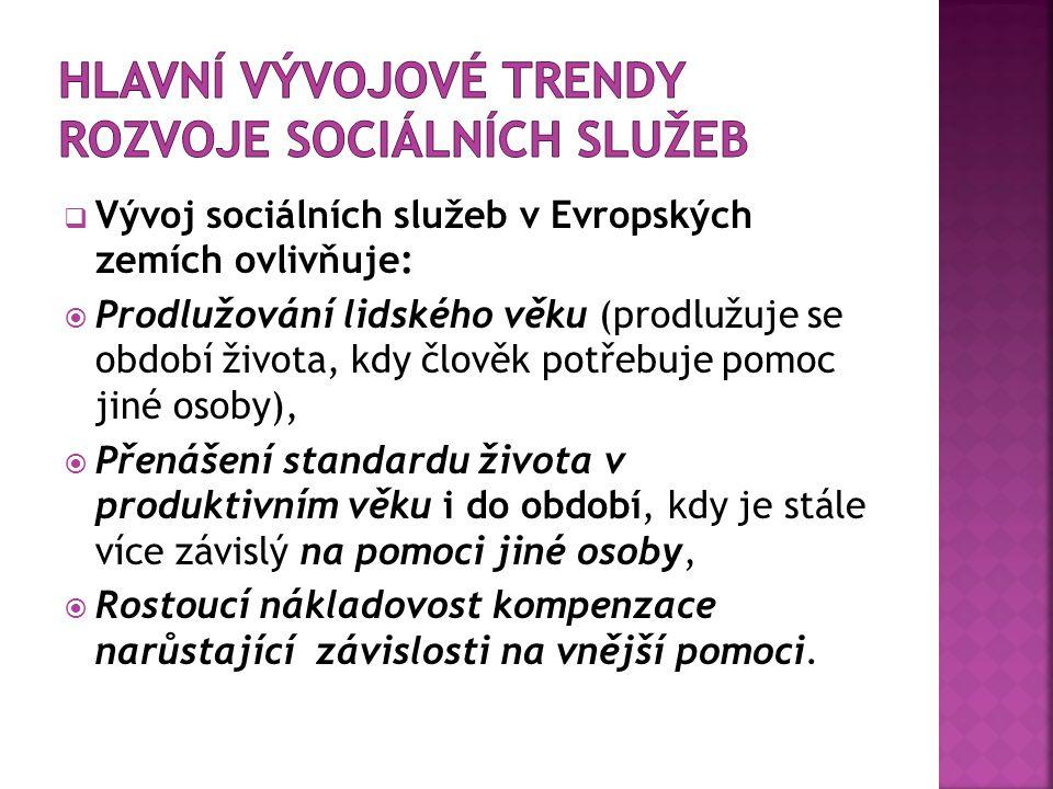 Hlavní vývojové trendy rozvoje sociálních služeb