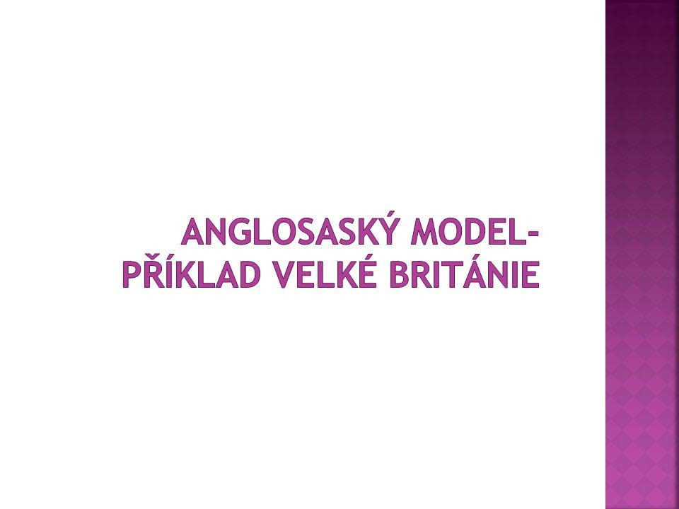 Anglosaský Model- příklad Velké Británie