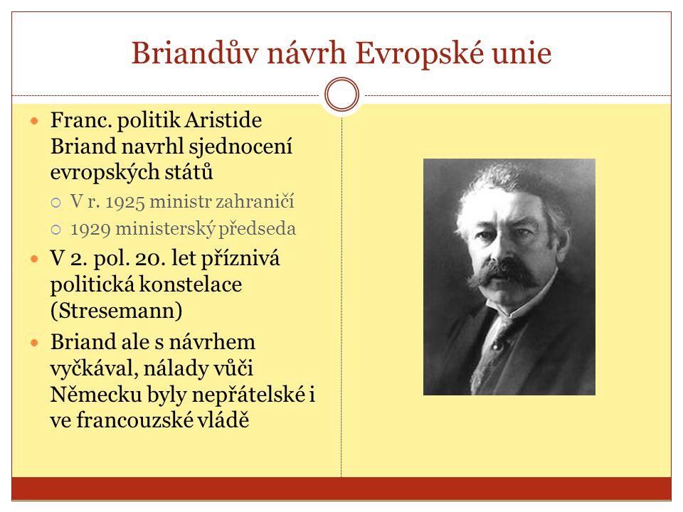 Briandův návrh Evropské unie