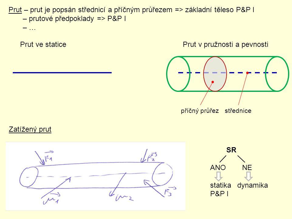 – prutové předpoklady => P&P I – …