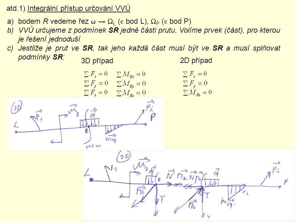 atd.1) Integrální přístup určování VVÚ