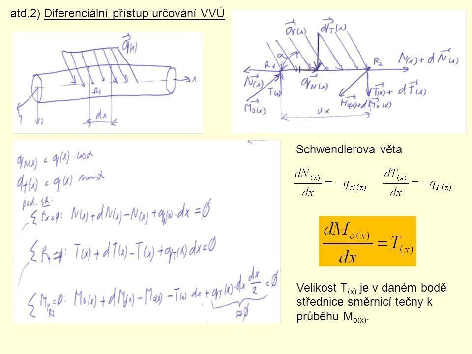 atd.2) Diferenciální přístup určování VVÚ