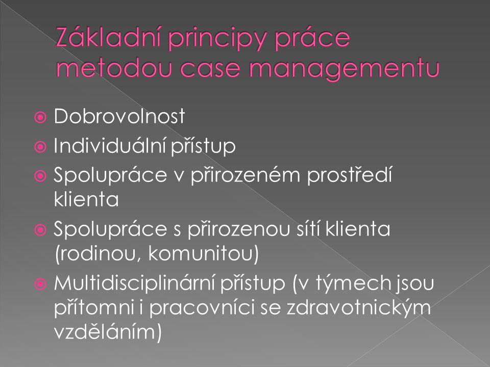 Základní principy práce metodou case managementu