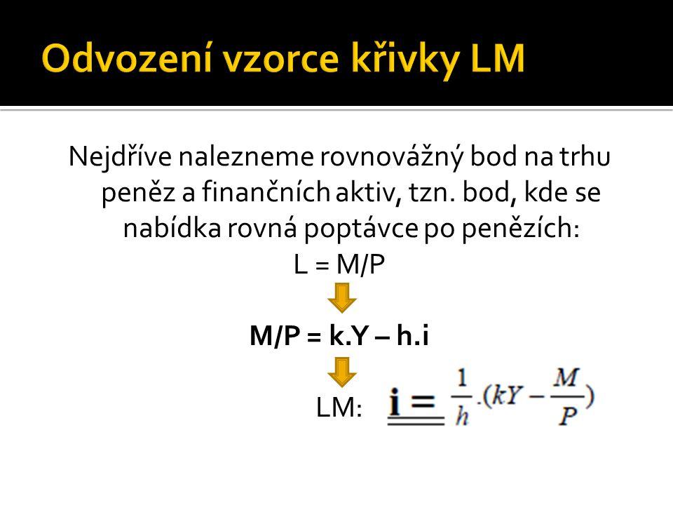 Odvození vzorce křivky LM