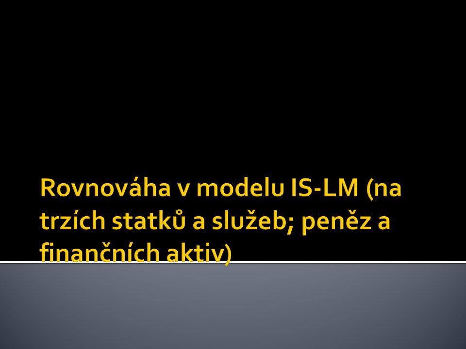 Rovnováha v modelu IS-LM (na trzích statků a služeb; peněz a finančních aktiv)