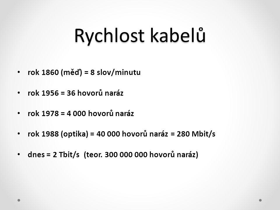 Rychlost kabelů rok 1860 (měď) = 8 slov/minutu