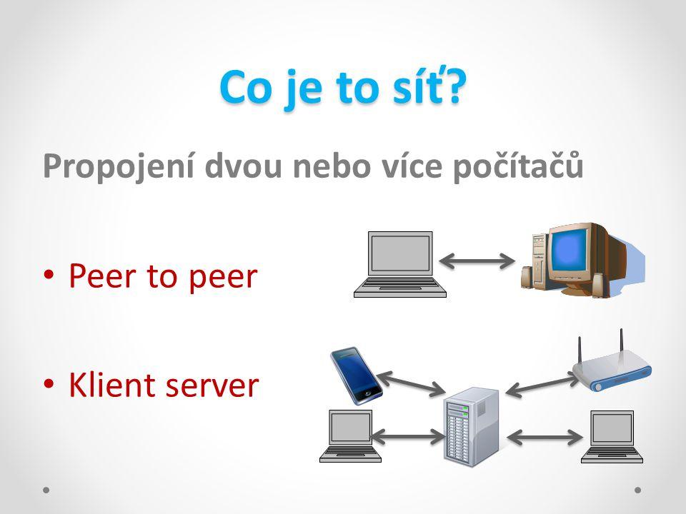 Co je to síť Propojení dvou nebo více počítačů Peer to peer