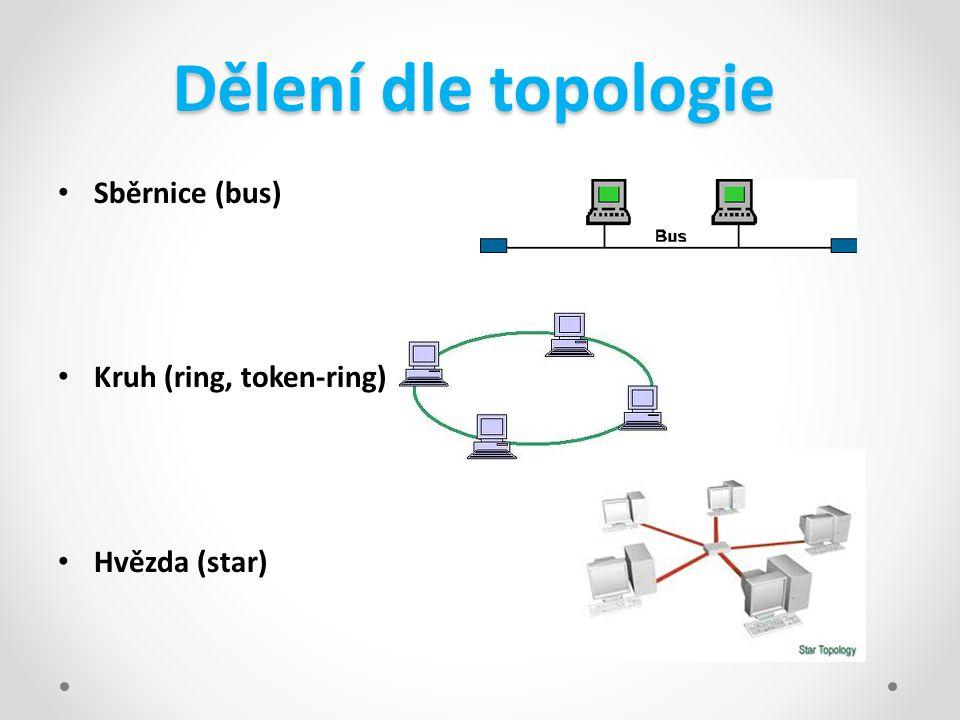 Dělení dle topologie Sběrnice (bus) Kruh (ring, token-ring)