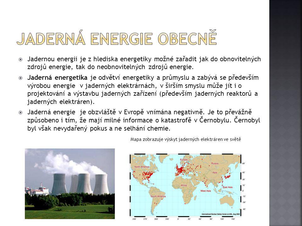 Jaderná energie obecně