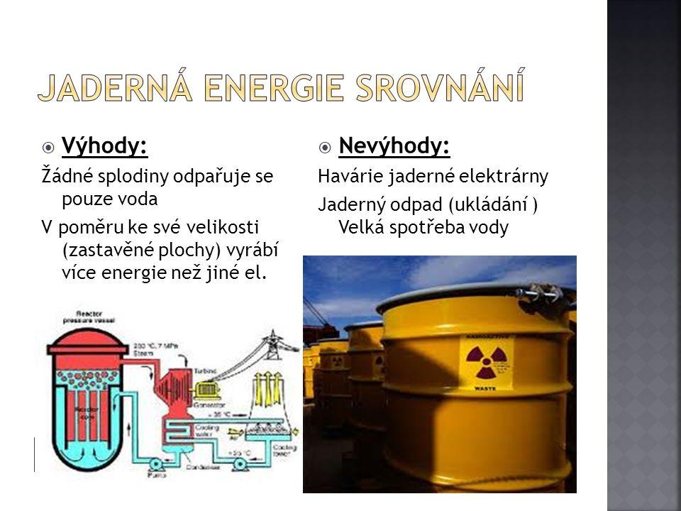 Jaderná energie srovnání