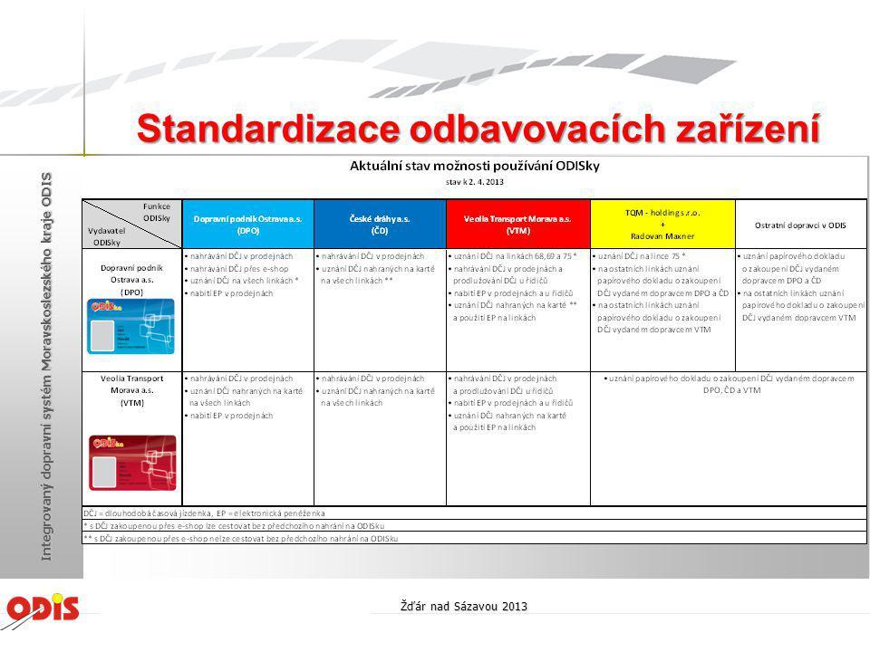 Standardizace odbavovacích zařízení