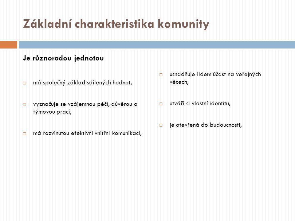 Základní charakteristika komunity