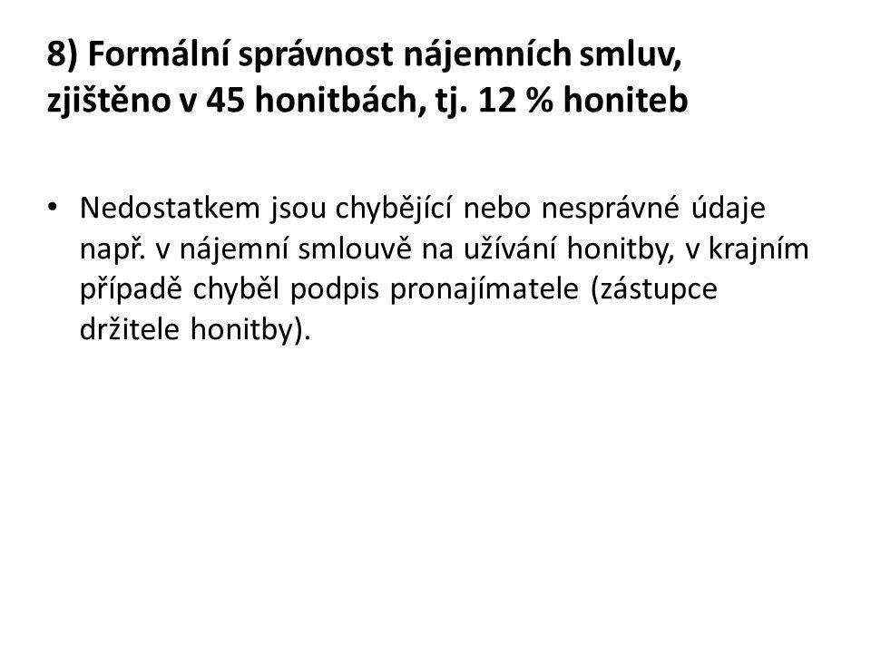 8) Formální správnost nájemních smluv, zjištěno v 45 honitbách, tj