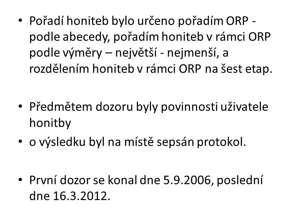 Pořadí honiteb bylo určeno pořadím ORP - podle abecedy, pořadím honiteb v rámci ORP podle výměry – největší - nejmenší, a rozdělením honiteb v rámci ORP na šest etap.