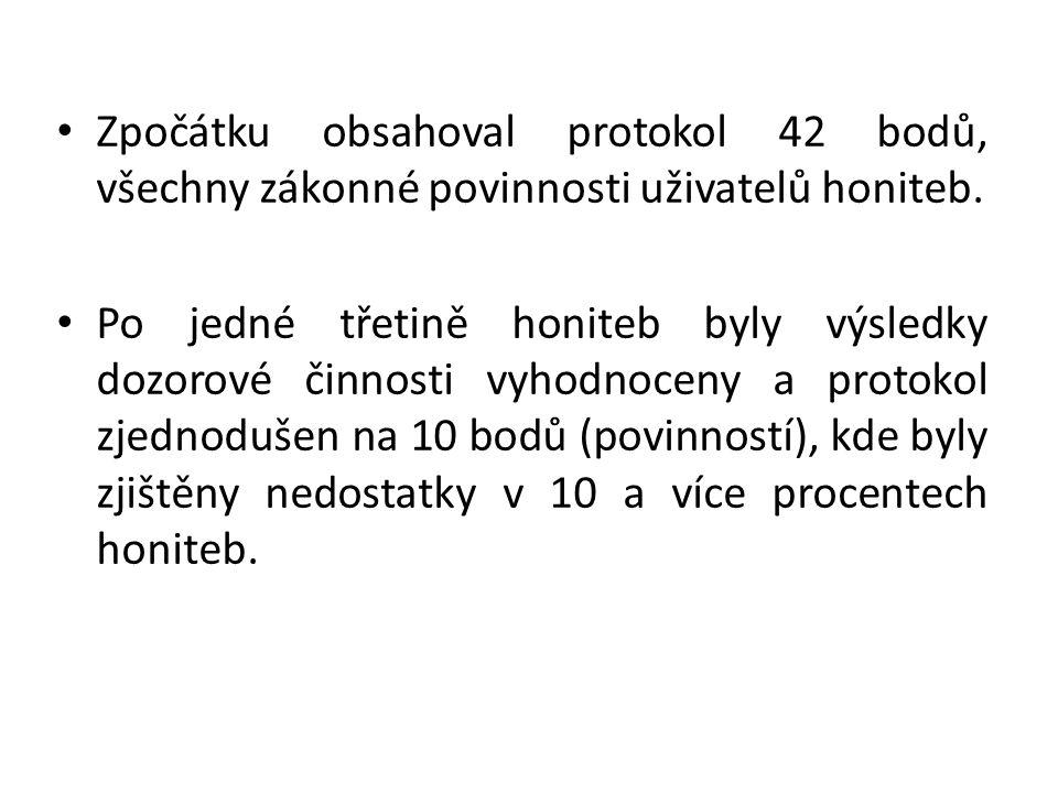 Zpočátku obsahoval protokol 42 bodů, všechny zákonné povinnosti uživatelů honiteb.