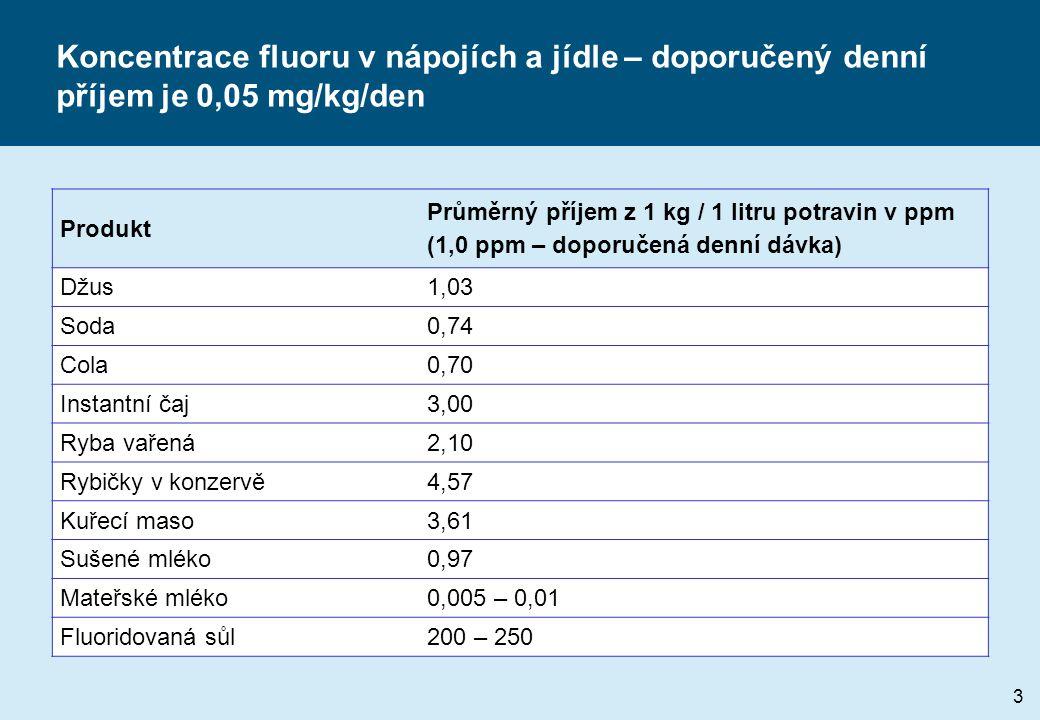 Koncentrace fluoru v nápojích a jídle – doporučený denní příjem je 0,05 mg/kg/den