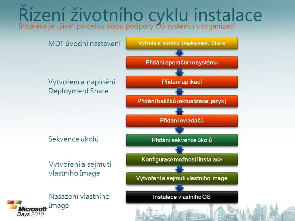 Řízení životního cyklu instalace