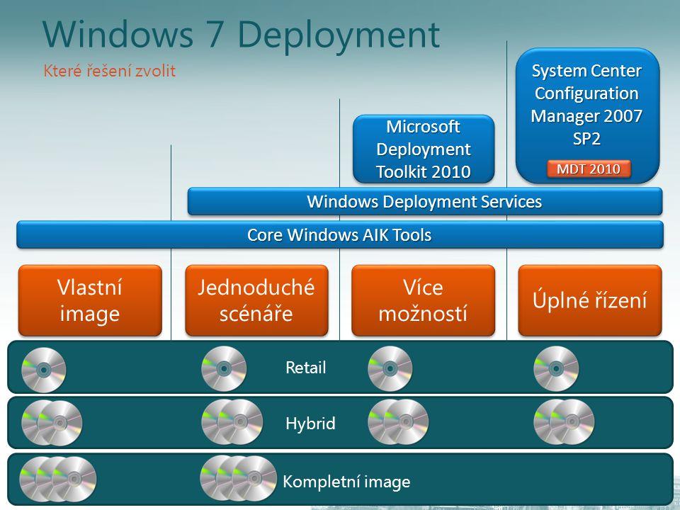 Windows 7 Deployment Vlastní image Jednoduché scénáře Více možností