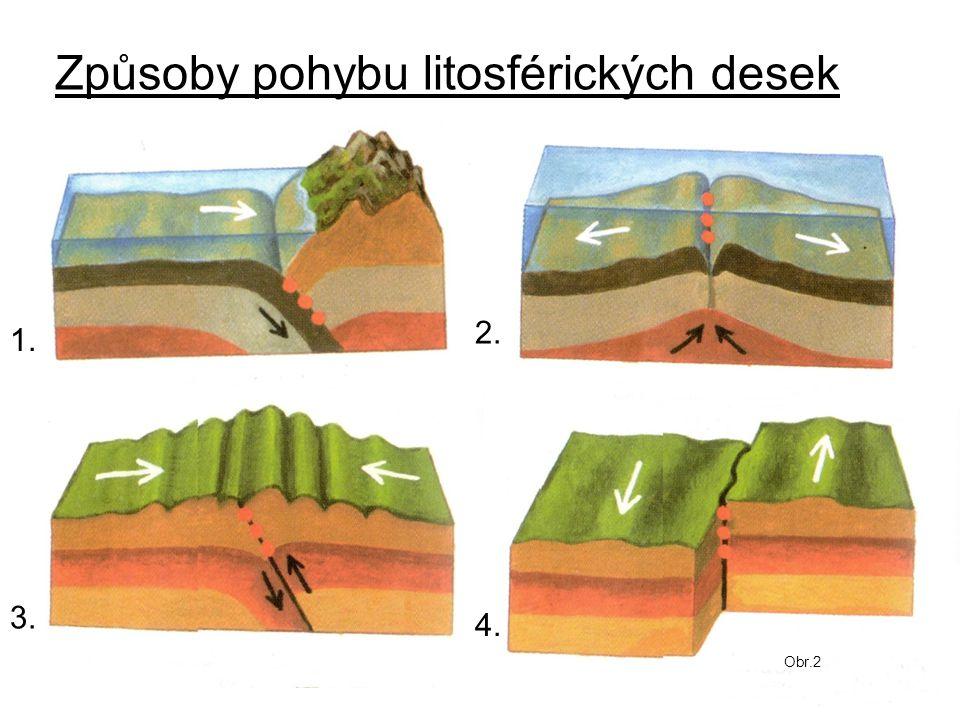 Způsoby pohybu litosférických desek