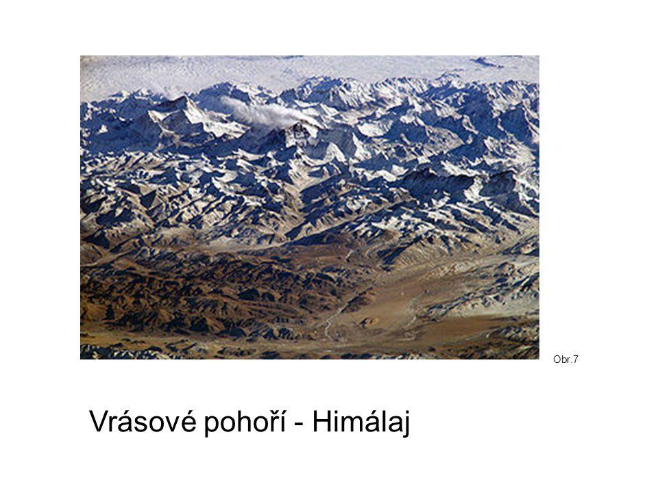 Vrásové pohoří - Himálaj