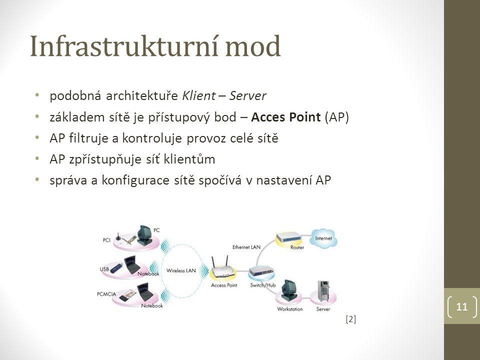 Infrastrukturní mod podobná architektuře Klient – Server