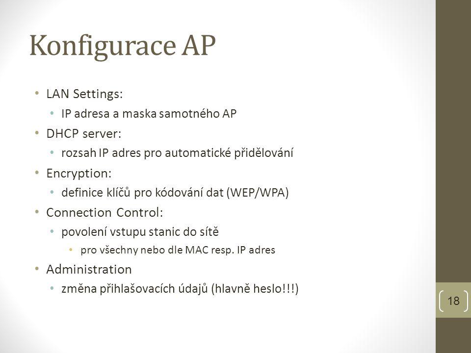 Konfigurace AP LAN Settings: DHCP server: Encryption: