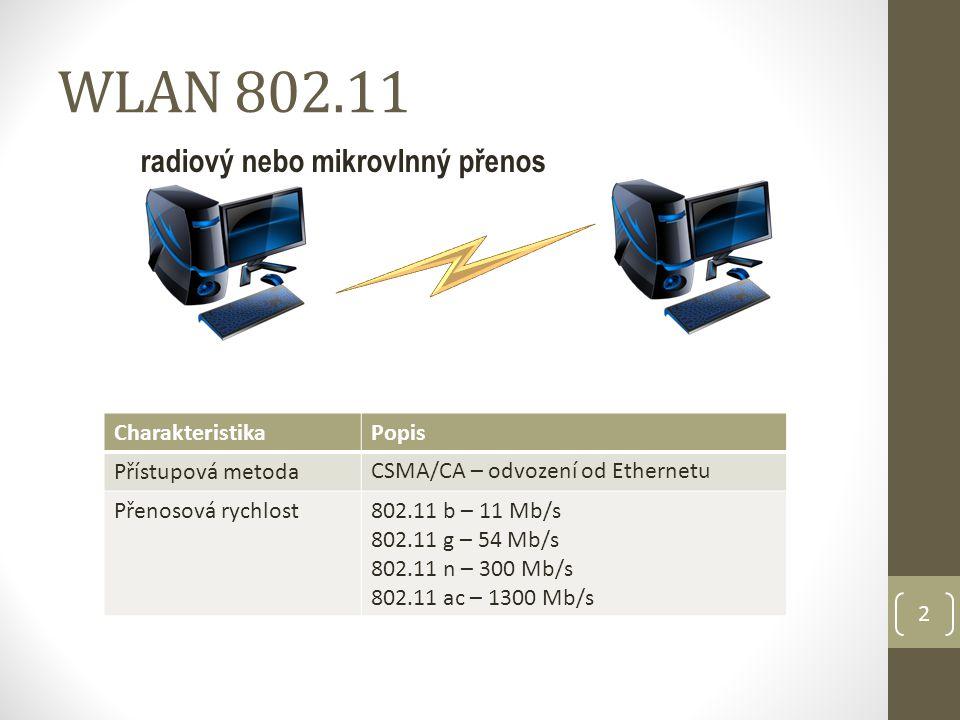 WLAN 802.11 radiový nebo mikrovlnný přenos Charakteristika Popis