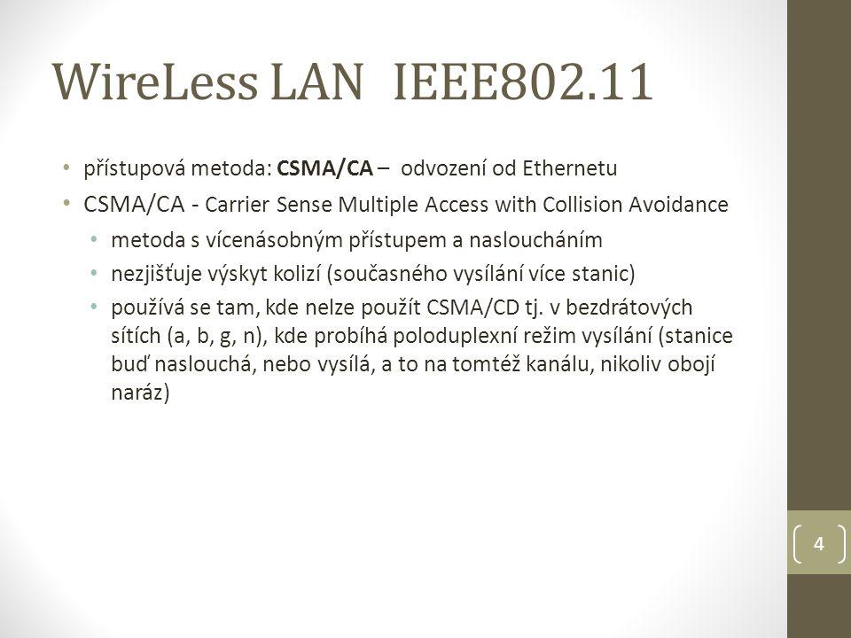 WireLess LAN IEEE802.11 přístupová metoda: CSMA/CA – odvození od Ethernetu. CSMA/CA - Carrier Sense Multiple Access with Collision Avoidance.