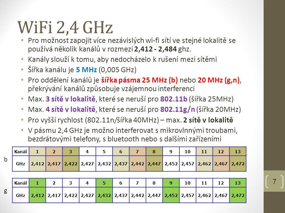 WiFi 2,4 GHz Pro možnost zapojit více nezávislých wi-fi sítí ve stejné lokalitě se používá několik kanálů v rozmezí 2,412 - 2,484 ghz.