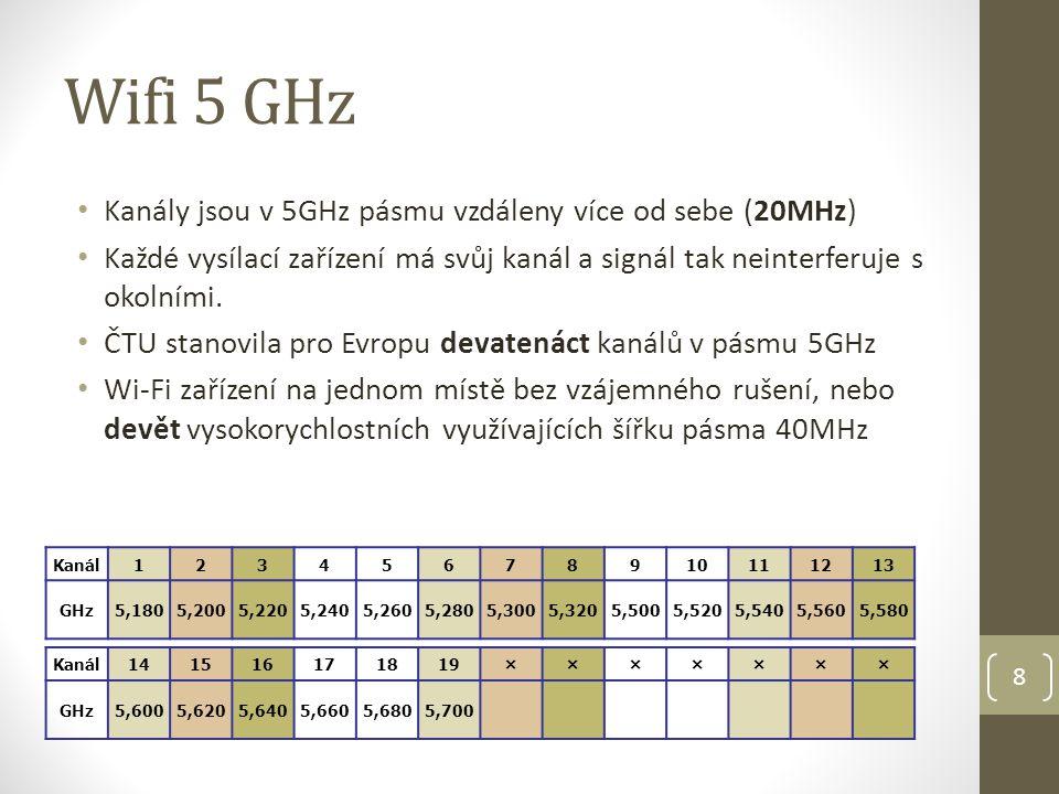 Wifi 5 GHz Kanály jsou v 5GHz pásmu vzdáleny více od sebe (20MHz)