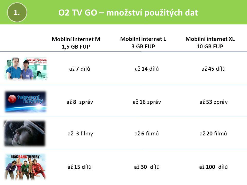 O2 TV GO – množství použitých dat