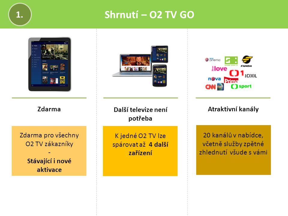 Stávající i nové aktivace Další televize není potřeba