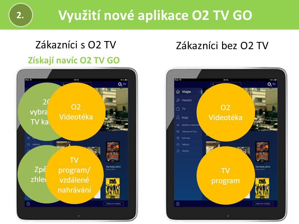 Využití nové aplikace O2 TV GO