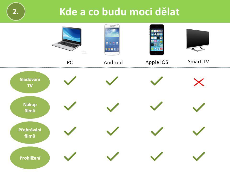 Kde a co budu moci dělat 2. PC Android Apple iOS Smart TV Sledování TV