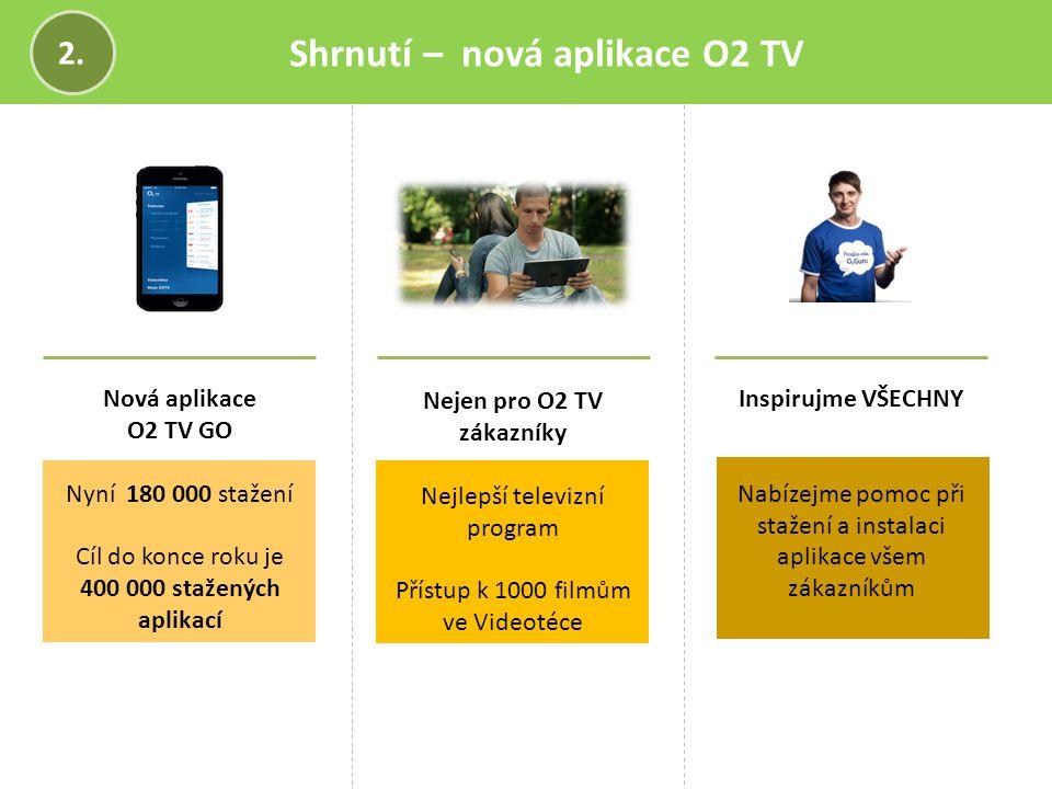 Shrnutí – nová aplikace O2 TV Nejen pro O2 TV zákazníky