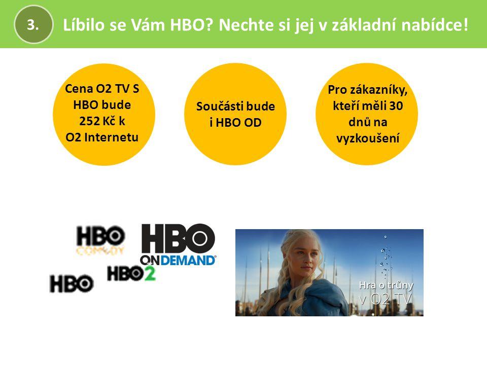 Líbilo se Vám HBO Nechte si jej v základní nabídce!