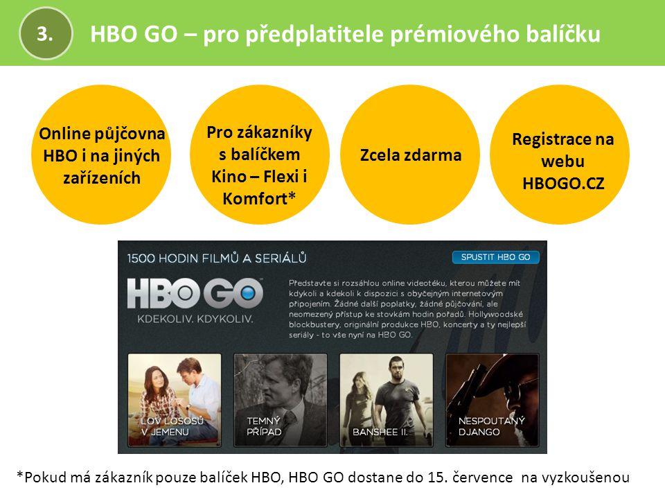 HBO GO – pro předplatitele prémiového balíčku