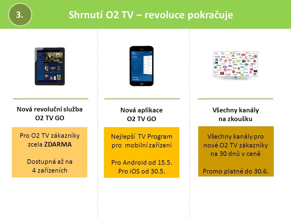 Shrnutí O2 TV – revoluce pokračuje