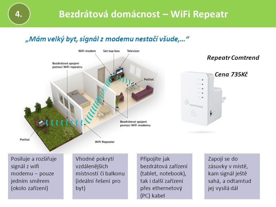 Bezdrátová domácnost – WiFi Repeatr