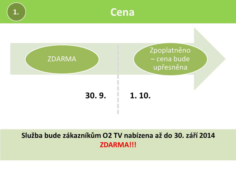 Služba bude zákazníkům O2 TV nabízena až do 30. září 2014 ZDARMA!!!