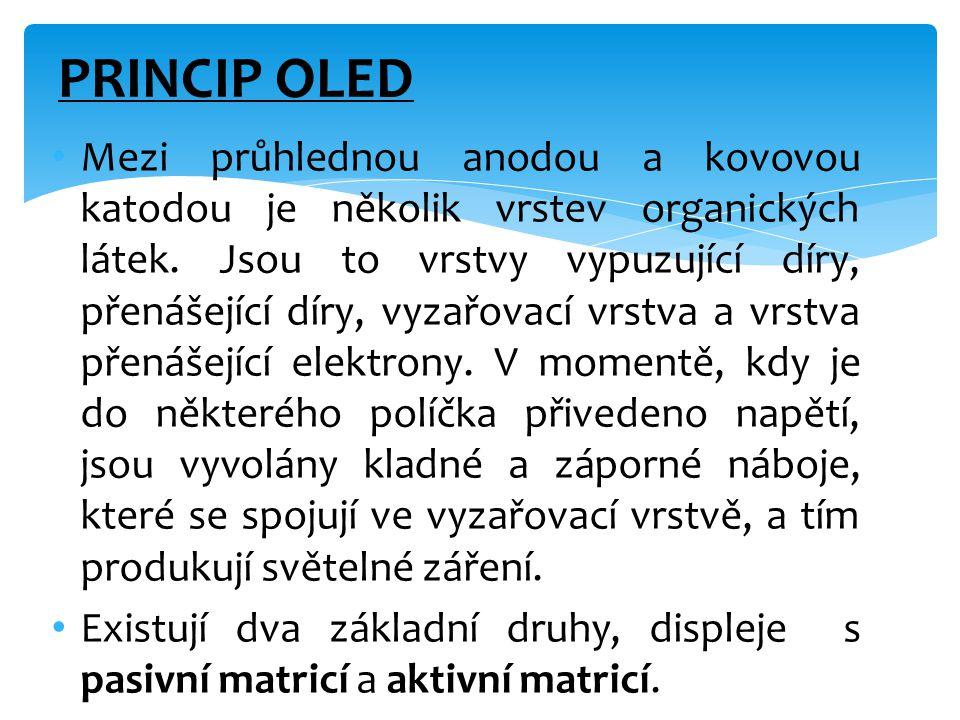 PRINCIP OLED