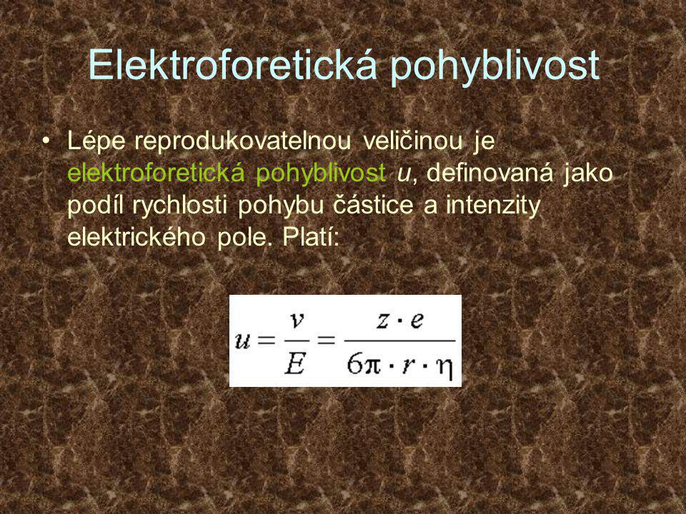 Elektroforetická pohyblivost