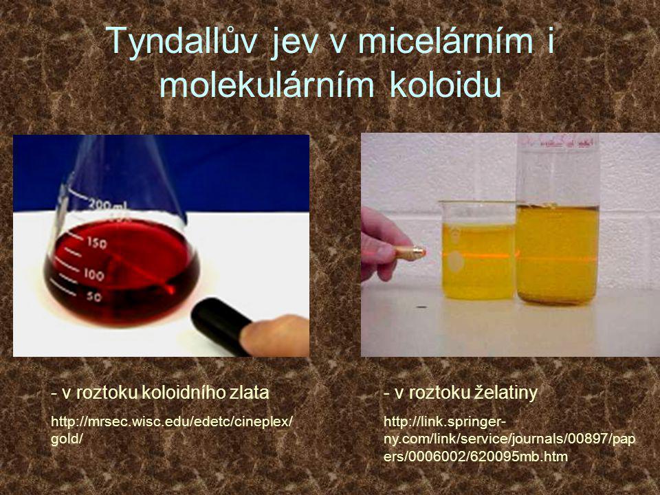 Tyndallův jev v micelárním i molekulárním koloidu
