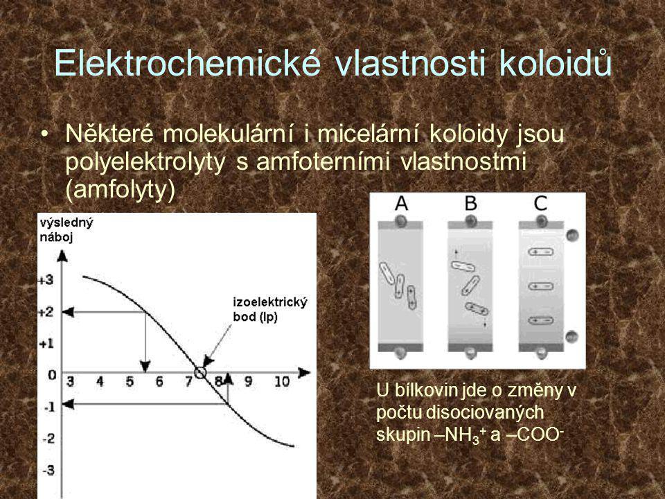 Elektrochemické vlastnosti koloidů