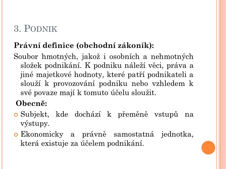 3. Podnik Právní definice (obchodní zákoník):