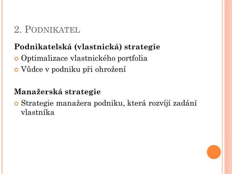 2. Podnikatel Podnikatelská (vlastnická) strategie