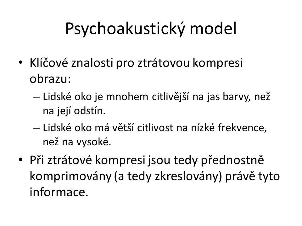 Psychoakustický model