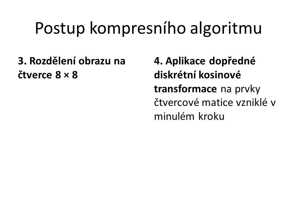 Postup kompresního algoritmu